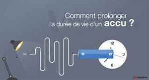Durée De Vie D Un Moucheron : prolonger la dur e de vie d un accu ~ Farleysfitness.com Idées de Décoration