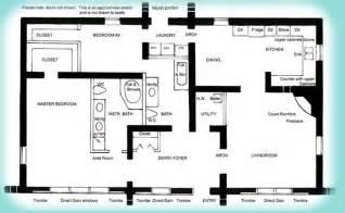 simple home floor plans solar adobe house plan 1576 affordable solaradobe house