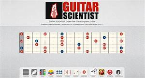 Bass Guitar Fretboard Diagram Pdf