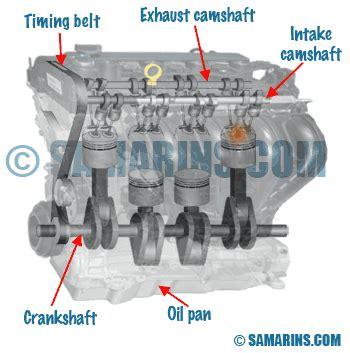 misfiring engine animation motorcycle mechanic