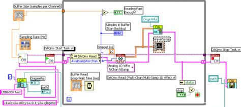 Rpi Help Desk Labview by Help Online Origin Help Use National Instruments