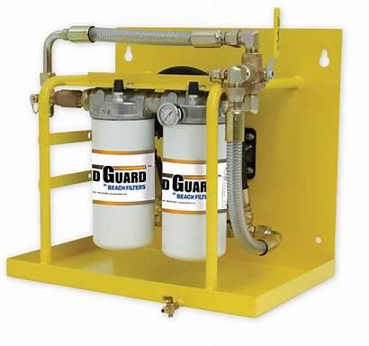 Filtration Oil Dedicated Equipment Fluid