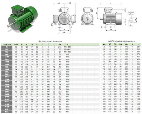 Electric Motor Dimensions by Iec Electric Motors B3 Foot Mount 3d Cad Models For