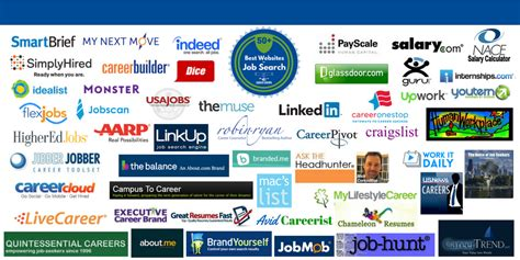 50+ Best Websites For Job Search 2017  Career Sherpa