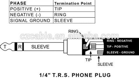 solder type plastic strain relief    stereo male