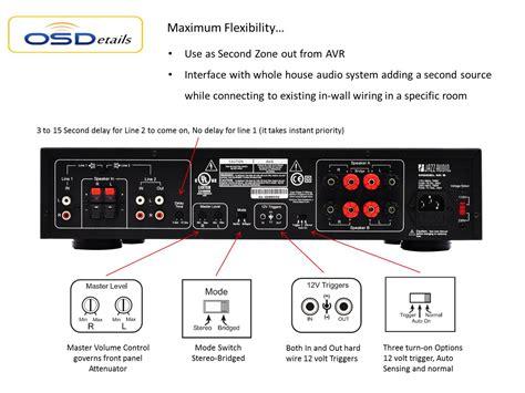 amplifier current channel stereo audio class ohm mono amp power watt zone amplifer multi watts osd transformers toroidal etl certified