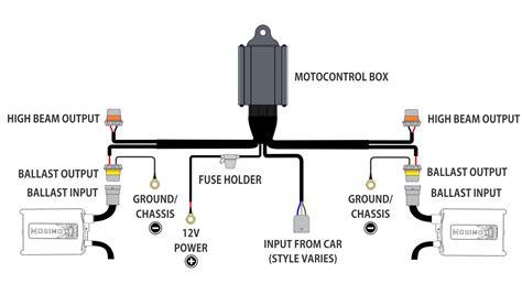 H4 Halogen Bulb Wiring Diagram by Wire Harnesses Motocontrol Bi Xenon Guide