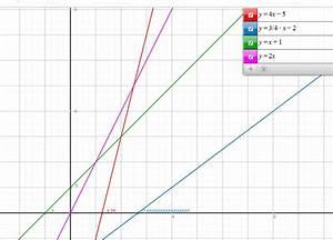 Lineare Funktionen Y Achsenabschnitt Berechnen : funktion lineare funktionen geraden zeichnen ~ Themetempest.com Abrechnung