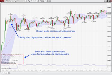 @saeed966 hey, it says your a pro! Ninjatrader Auto Trading Tradingview Bitcoin Technical Analysis