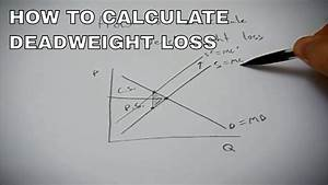 Refer To The Diagram To The Right The Deadweight Loss Due