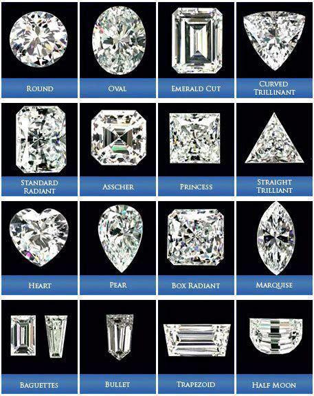 diamond guide diamond cuts  shapes jewelry fashion