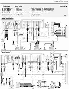 Peugeot 407 Wiring Diagram