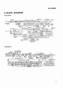 Pioneer Sx-3900