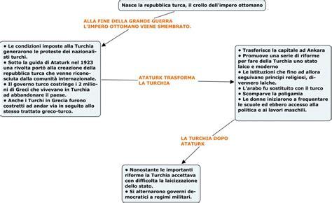 Impero Ottomano Riassunto by Witt62 Author At Storiaterzamedia Pagina 2 Di 6