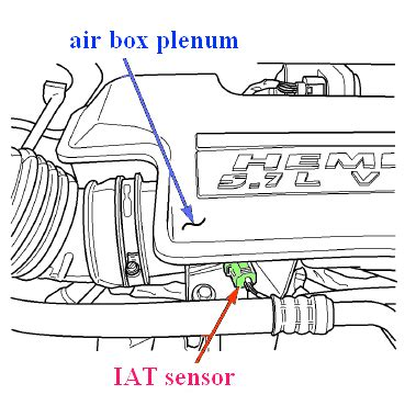 2011 jeep grand cherokee check engine light how to turn off a jeep grand cherokee check engine light