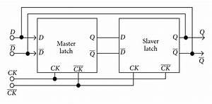 A  Block Diagram Of Divide