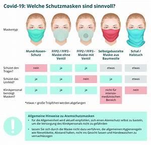 Welche Töpfe Sind Die Besten : vergleich welche schutzmasken am besten vor corona ~ Watch28wear.com Haus und Dekorationen