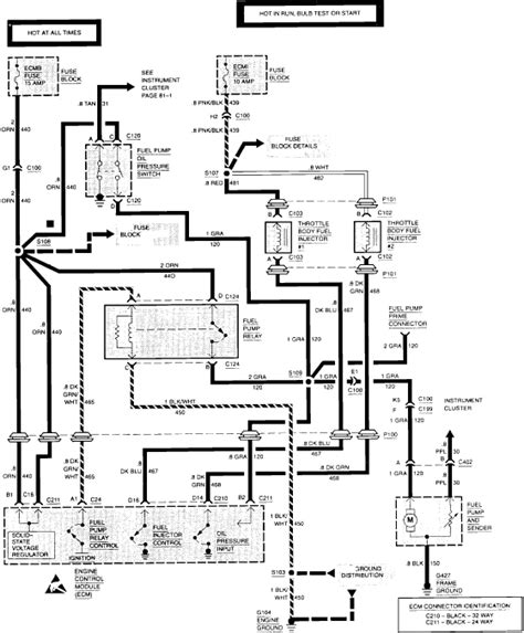 1993 Chevy S10 Blazer Fuse Diagram by Where Is The Fuel Relay Fuse Located On A 1993 Chevy