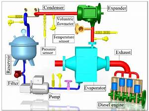 Schematic Diagram Of The Vehicle Diesel Engine