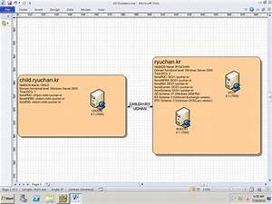 Ub958 Uc9f1 Beyond Myself    Microsoft Active Directory Topology