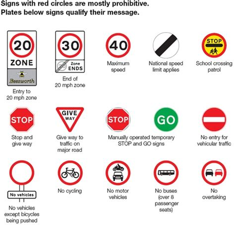 25 best ideas about traffic signs uk on driving signs test car theory test and