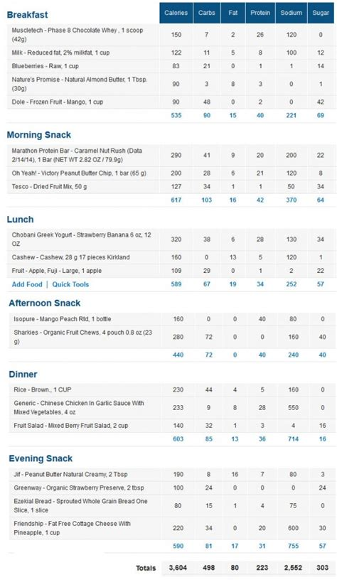 build muscle   diet  young athletes stack