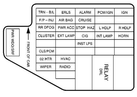 2001 Chevy Malibu Fuse Box by Chevrolet Cavalier 1999 Fuse Box Diagram Auto Genius