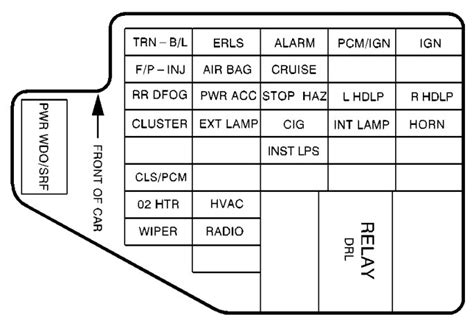 Chevrolet Cavalier Fuse Box Diagram Carknowledge