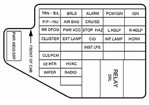 Chevrolet Cavalier  1999  - Fuse Box Diagram