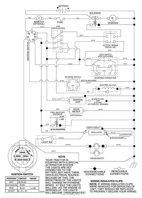 Briggs Stratton Engine Wiring Diagram
