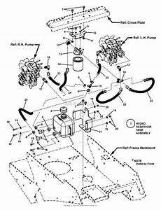 Weed Eater One 875 Series Ignition Wiring Diagram