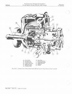 3010d Fuel Delivery Problem - John Deere Forum