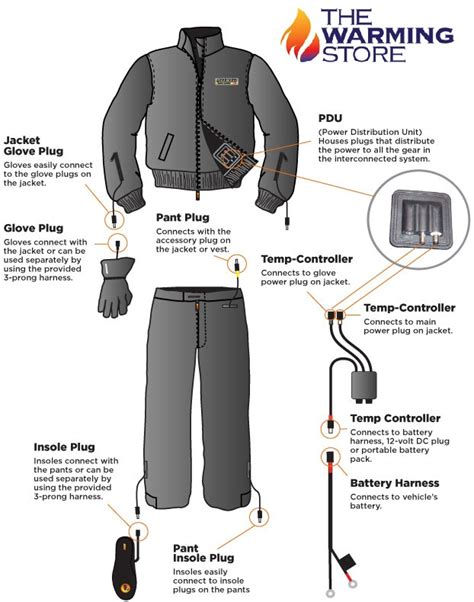 heated motorcycle clothing gerbing 12v heated pant liners the warming store