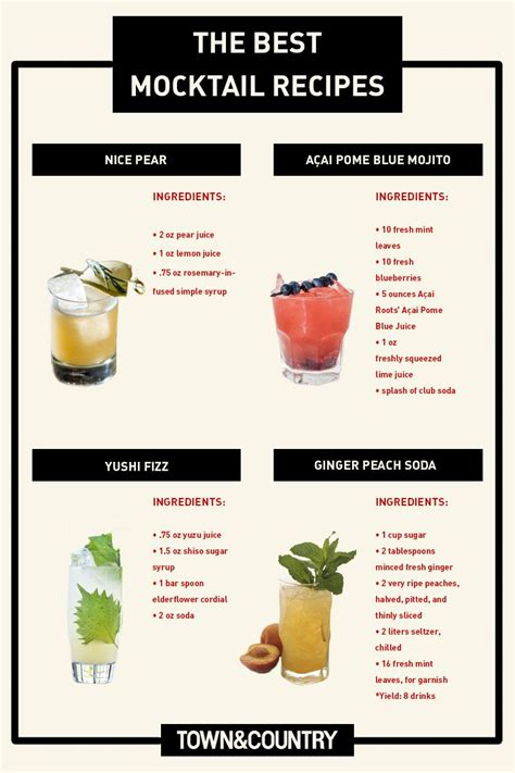 easy mocktail recipes that aren t boring wedding ideas