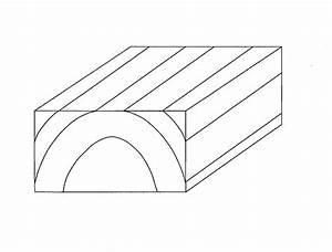 Ti Block Diagrams