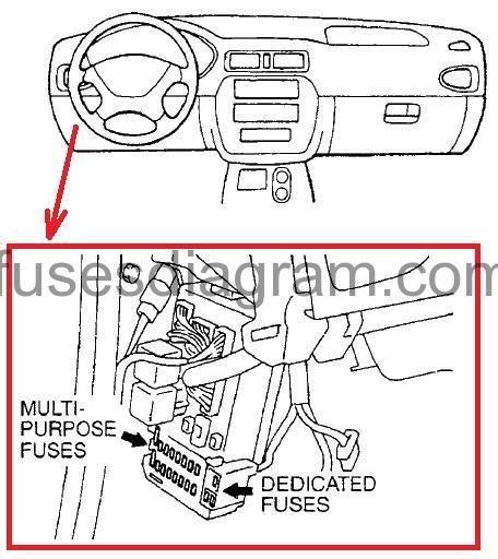 2000 Mitsubishi Galant Fuse Box Diagram by Fuse Box Diagram Mitsubishi Galant