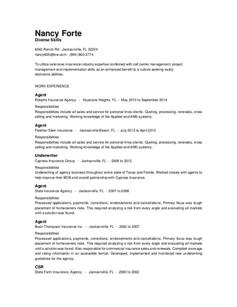 Resumes On Indeed by Forte Indeed Resume 2014