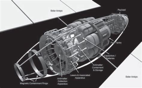 Звездная батарея в Москве 1000 товаров