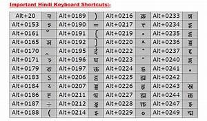Sonma Typing Expert - Download Free Hindi Krutidev/Devlys ...