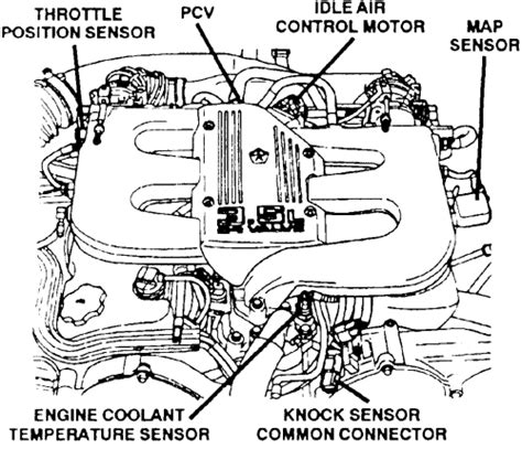electronic stability control 2002 dodge intrepid electronic valve timing 2002 dodge intrepid transmission speed sensor location best place to find wiring and datasheet