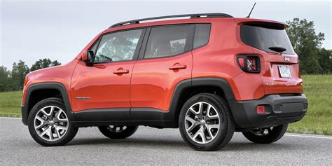 2017 Jeep Renegade Best Buy Review