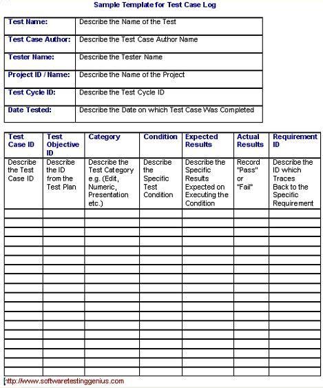 test case log   sample template software testing