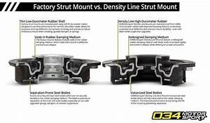 Strut Mount Street Density MkVII Volkswagen GolfGTIR