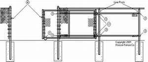 53 Chain Link Rolling Gate Hardware  Sliding Dog Ear Gate And Fence Sliding Dog Ear Gate Deck