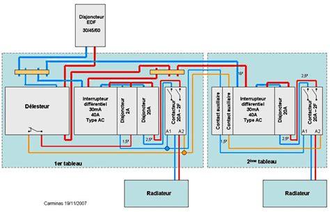 tableau installation 233 lectrique probl 232 me d 233 lestage sch 233 ma fil pilote d 233 lesteur interrupteur
