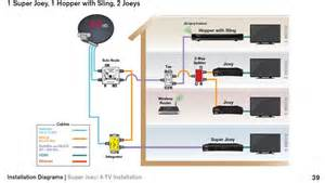 similiar hopper and joey wiring diagrams keywords joey wiring diagram likewise super dish hopper joey wiring diagrams