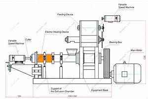 Expanded Floating Fish Feed Extruder Machine For Sale