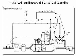 Chemilizer Injection Pump