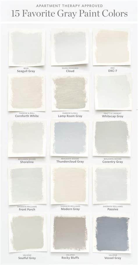 color sheet the 15 most gray paint colors diy projects ideas crafts