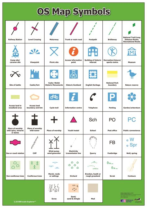 ordnance survey legend symbols search s